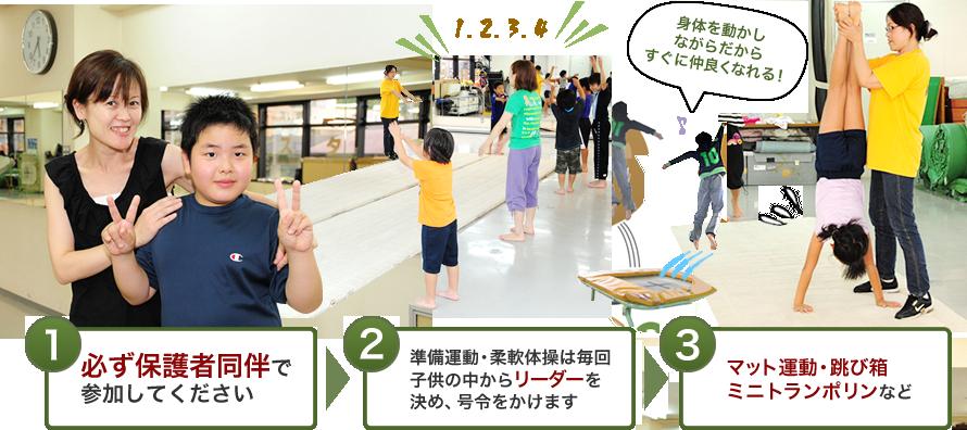 1.必ず保護者同伴で参加してください→2.準備運動・柔軟体操は毎回子供の中からリーダーを決め、号令をかけます→3.マット運動・跳び箱 ミニトランポリンなど