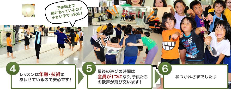 4.レッスンは年齢・技術にあわせているので安心です! 子供同士で助けあっているので小さい子でも安心!→5.最後の遊びの時間は全員が1つになり、子供たちの歓声が飛び交います!→6.おつかれさまでした♪